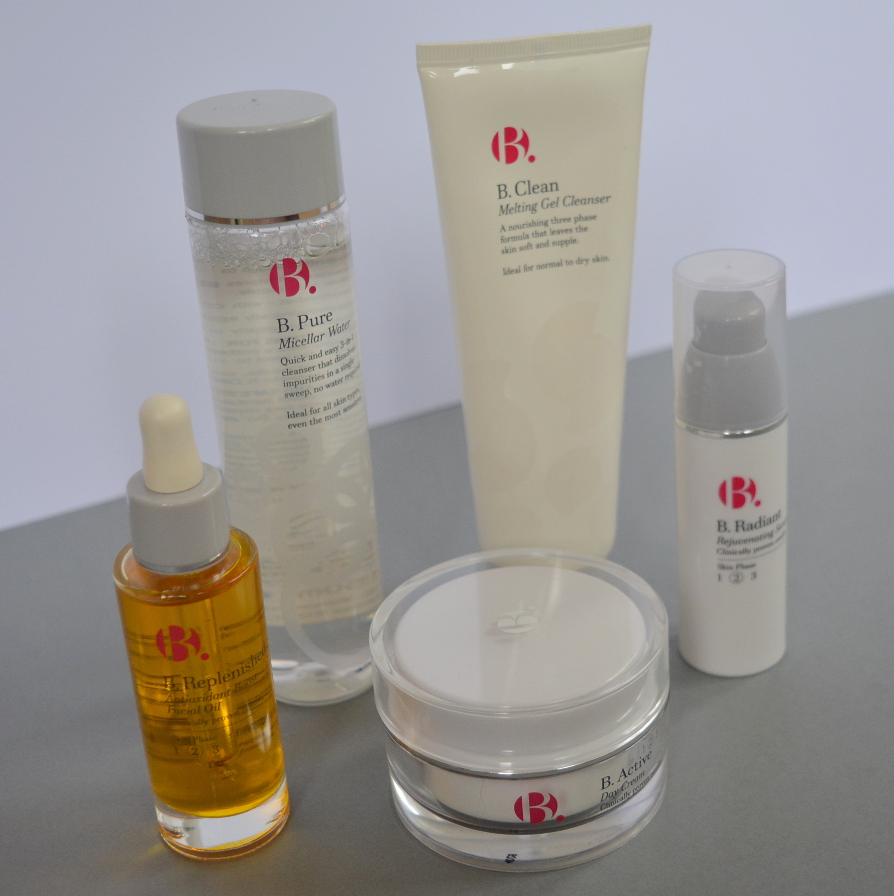 B.Skincare The Ultimate Capsule Skincare Collection RosaceaReview